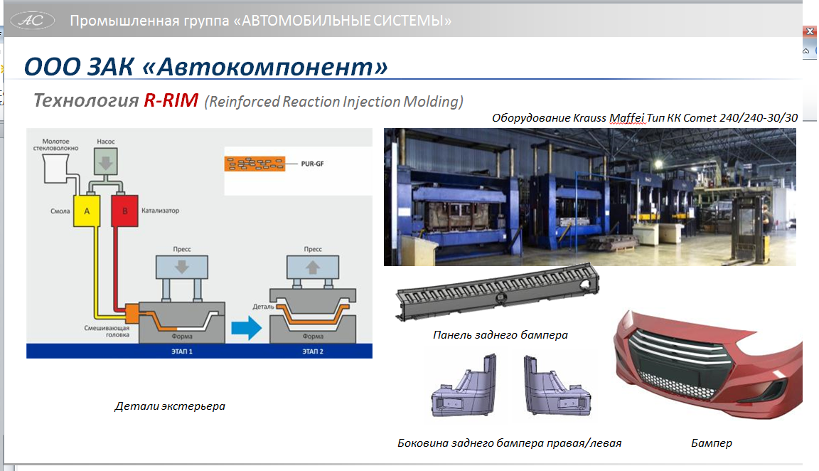 Технология R-RIM (Reinforced Reaction Injection Molding)